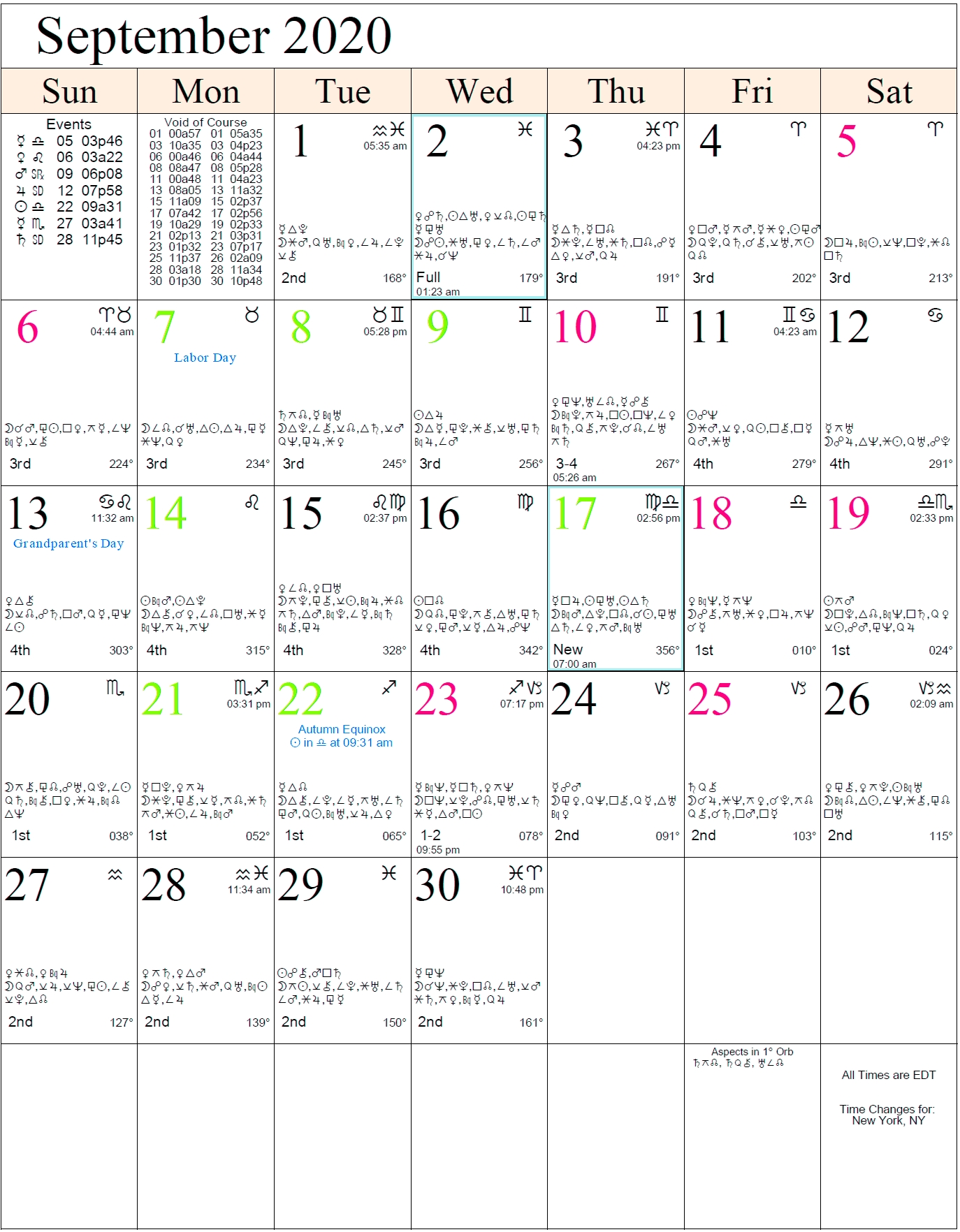 Monthly Astrology Calendars – Page 2