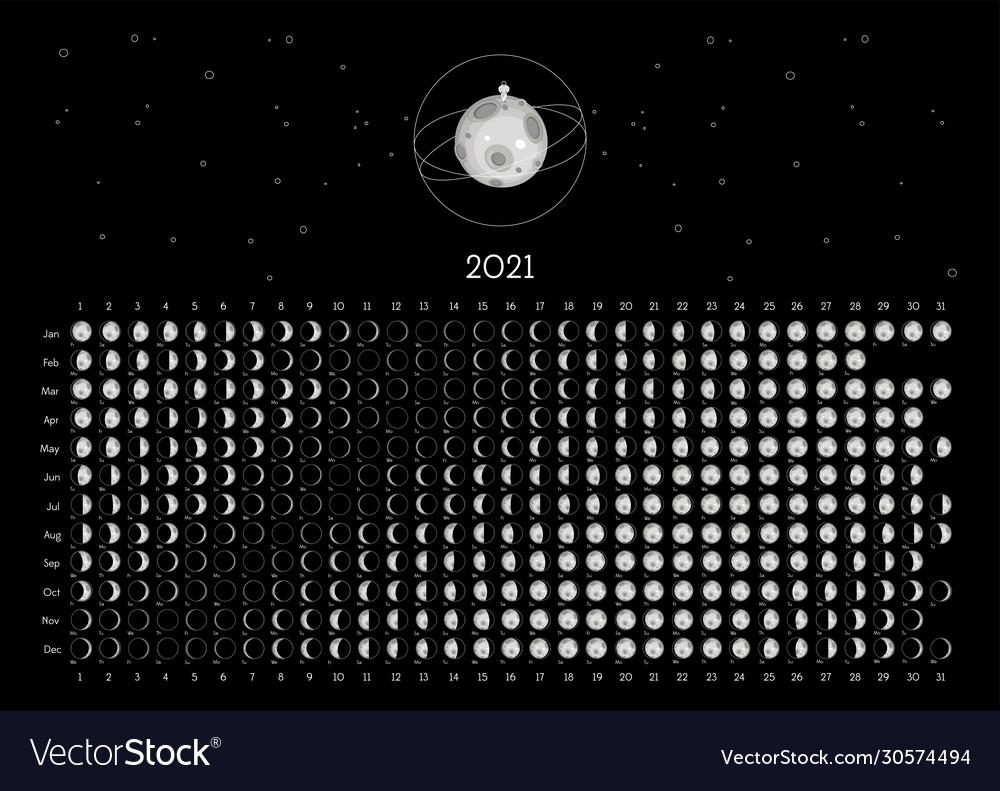 Moon Calendar 2021 Southern Hemisphere Black Vector Image