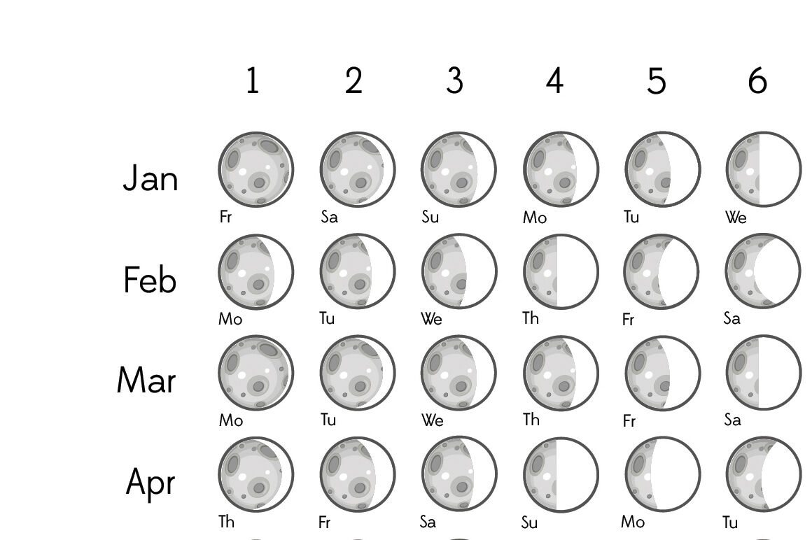Moon Calendar 2021Land_Art | Thehungryjpeg