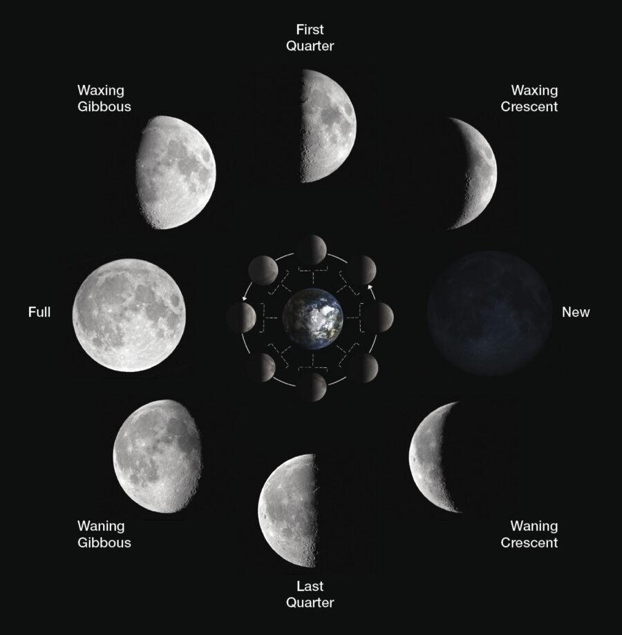 Skywatch 2021 — Four Seasons Under The Stars - Sky