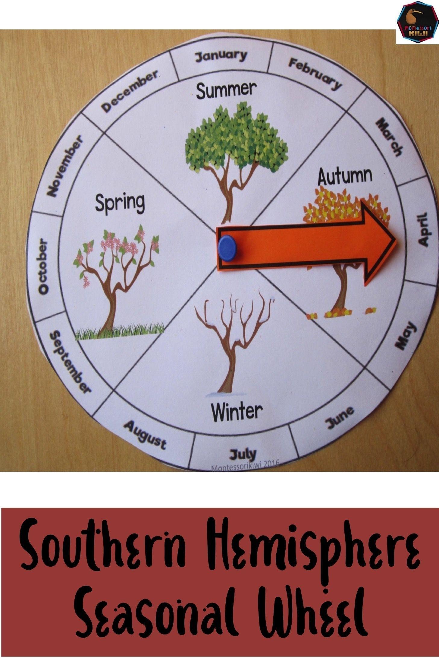 Southern Hemisphere Seasonal Wheel   Seasons Preschool