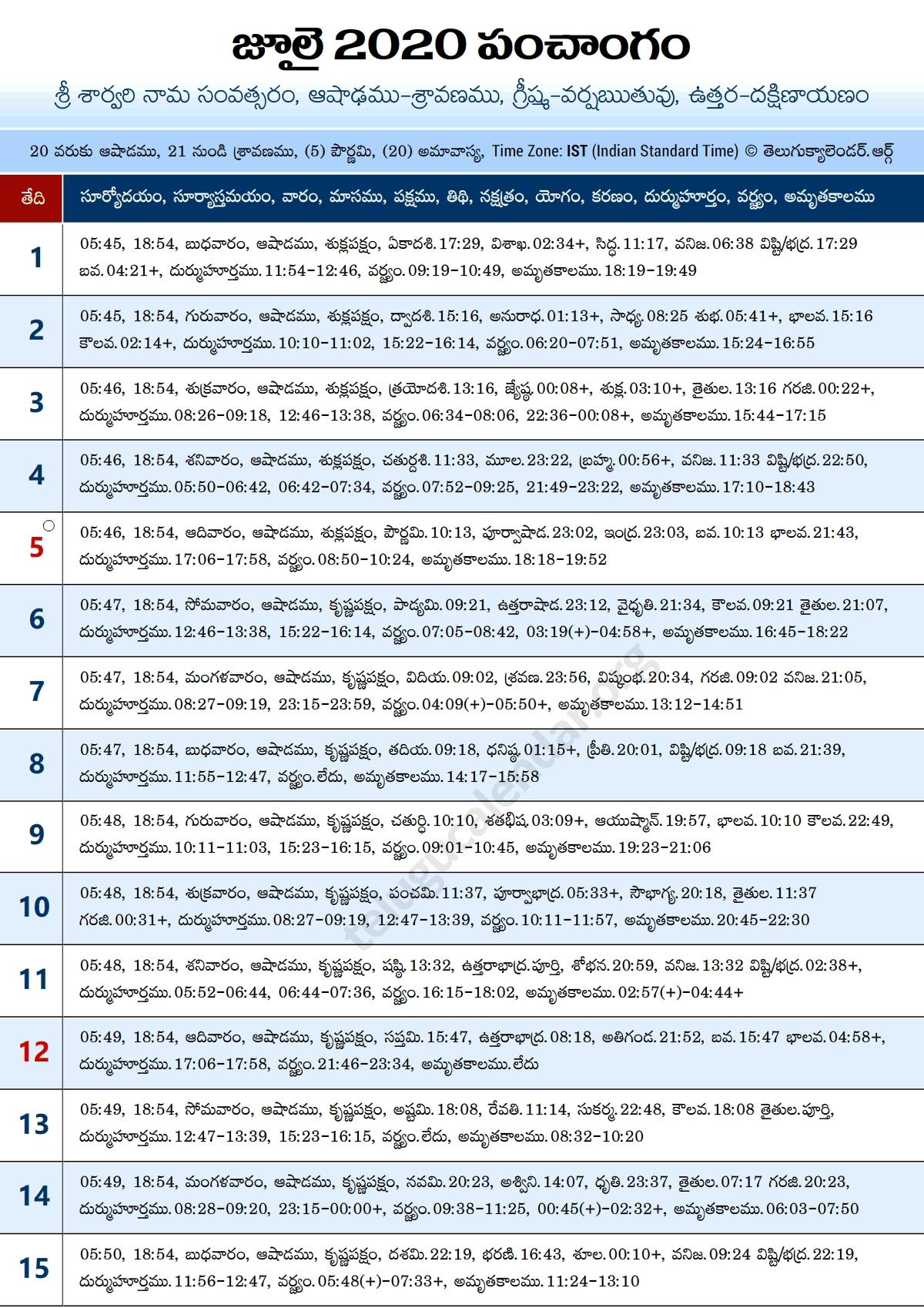 Telugu Panchangam 2020 July Pdf Download | Sri Sarvari Nama