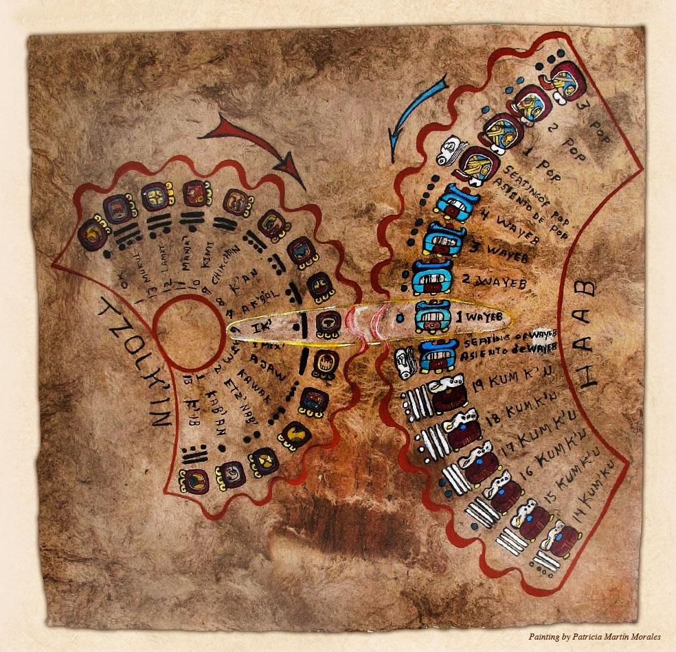 The Calendar System   Living Maya Time