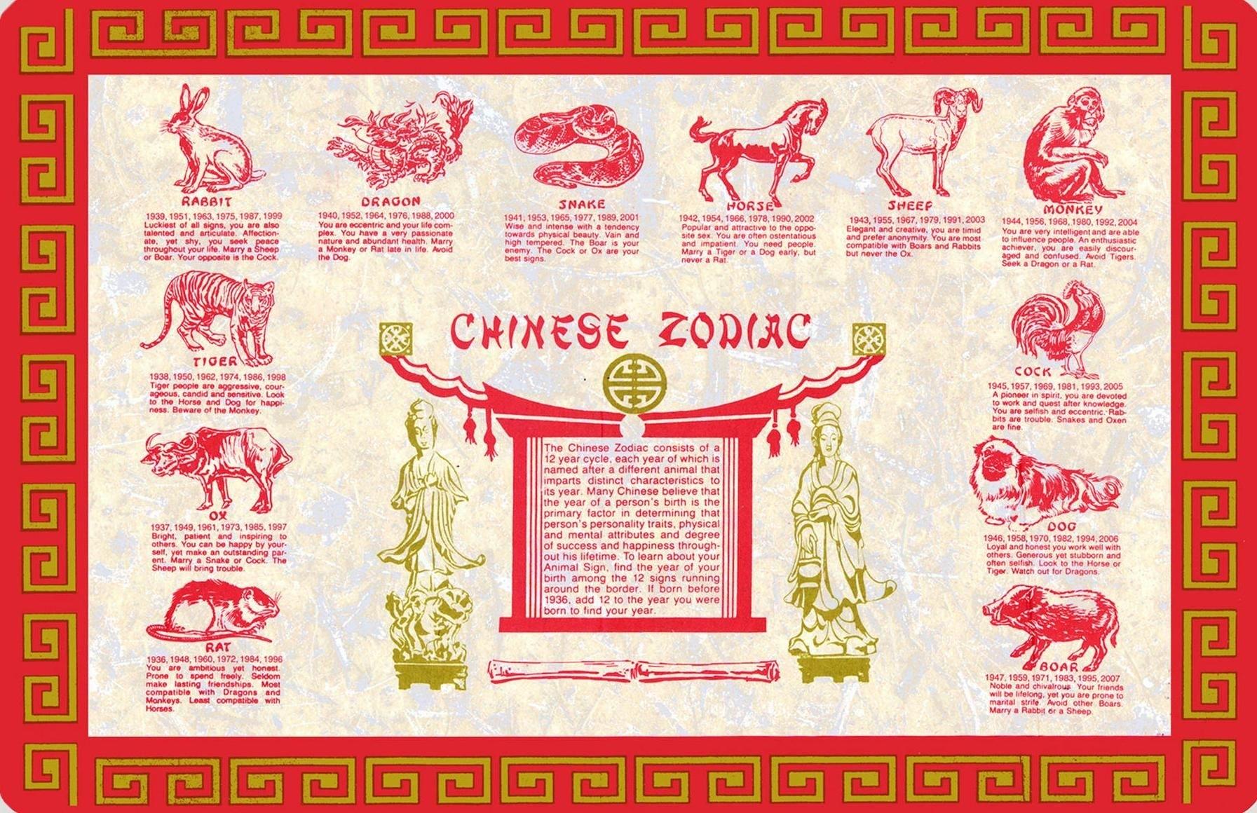 The Chinese Zodiac Calendar | Chinese Zodiac, Zodiac Signs