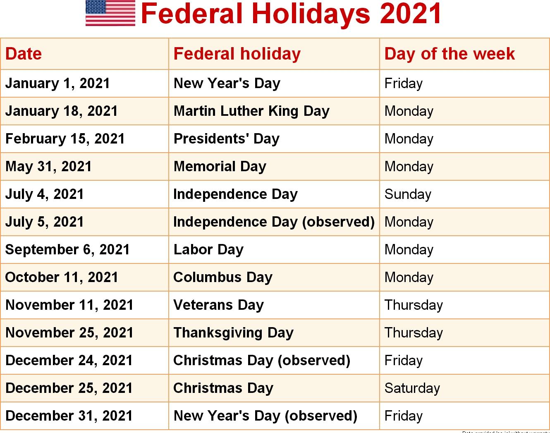 Ups Holiday Schedule 2021   Ups Holidays 2021