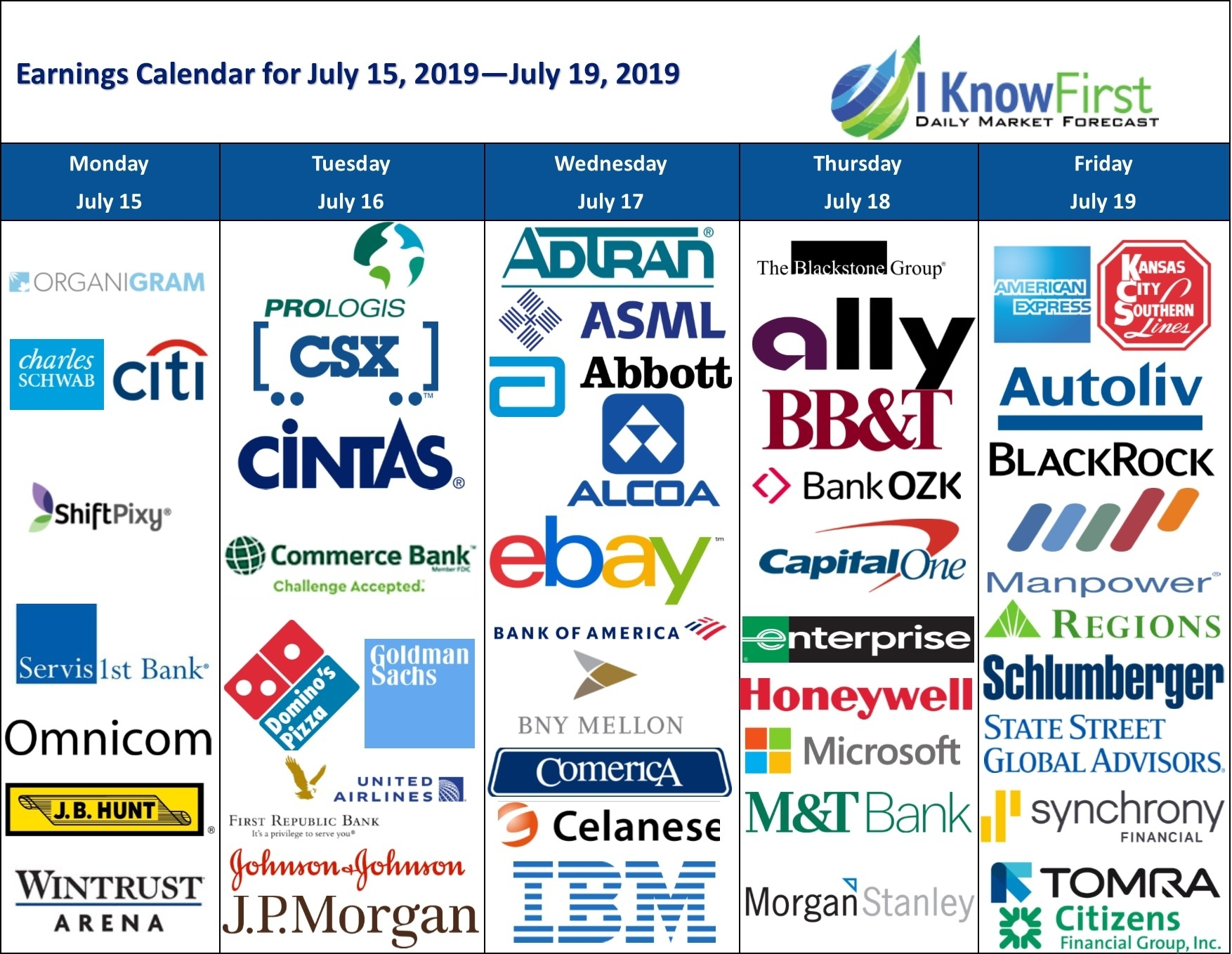 Week #29, 2019: Earnings Calendar