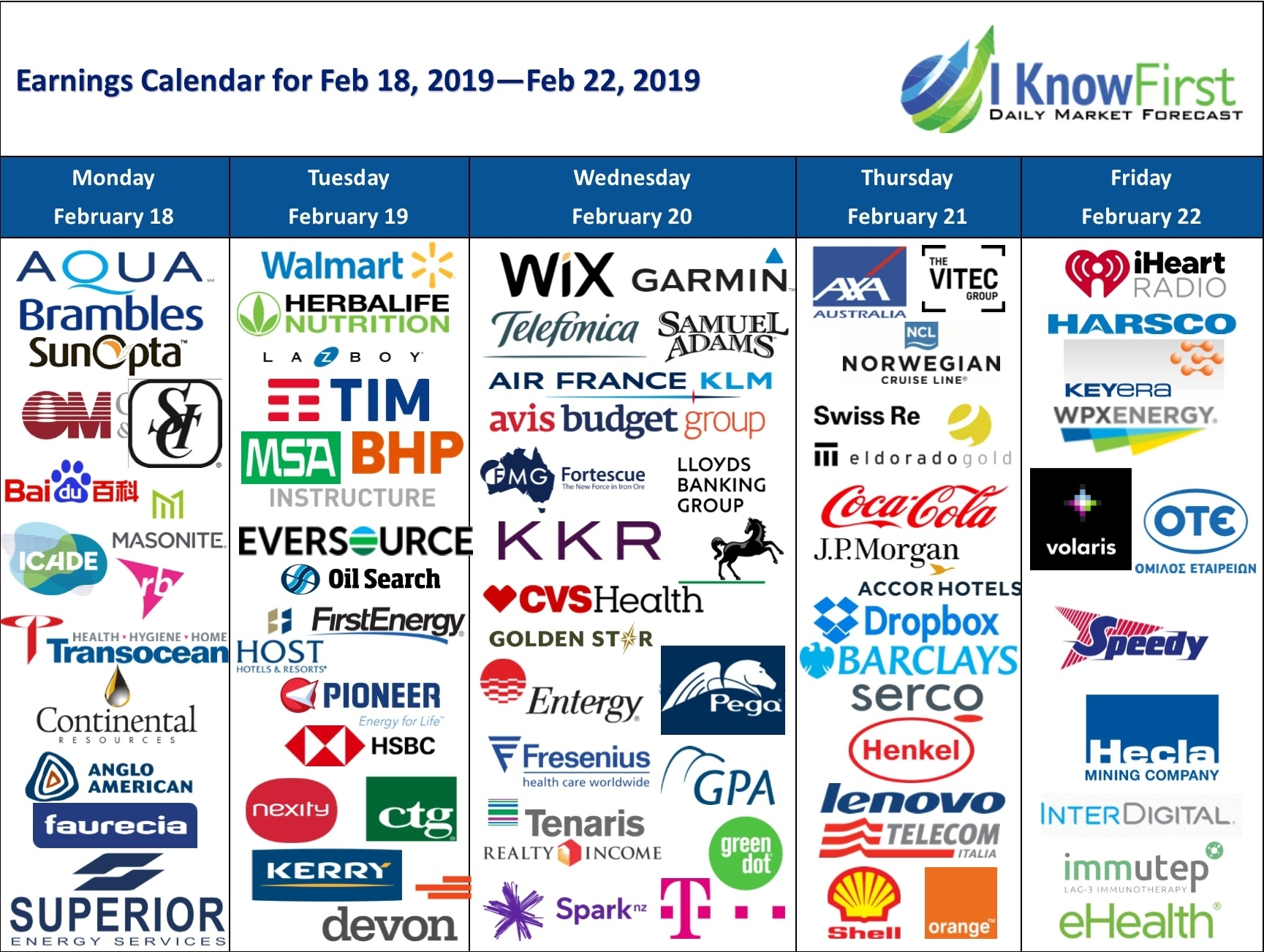 Week #8, 2019: Earnings Calendar