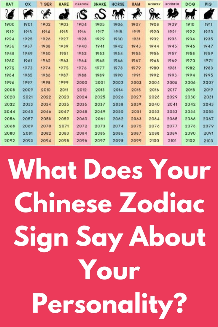 What Does Your Chinese Zodiac Sign Say About Your