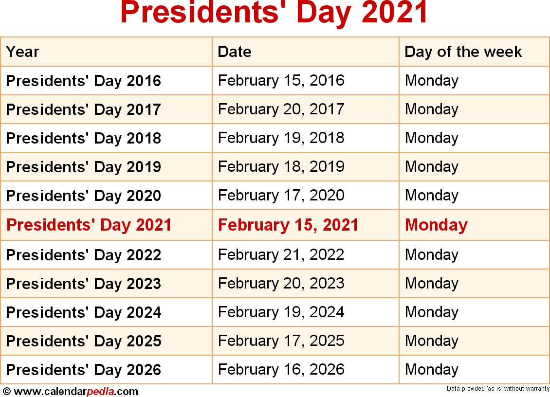 When Is Presidents' Day 2021?