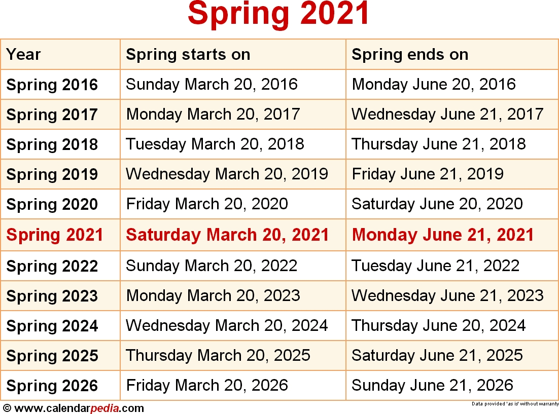 When Is Spring 2021?
