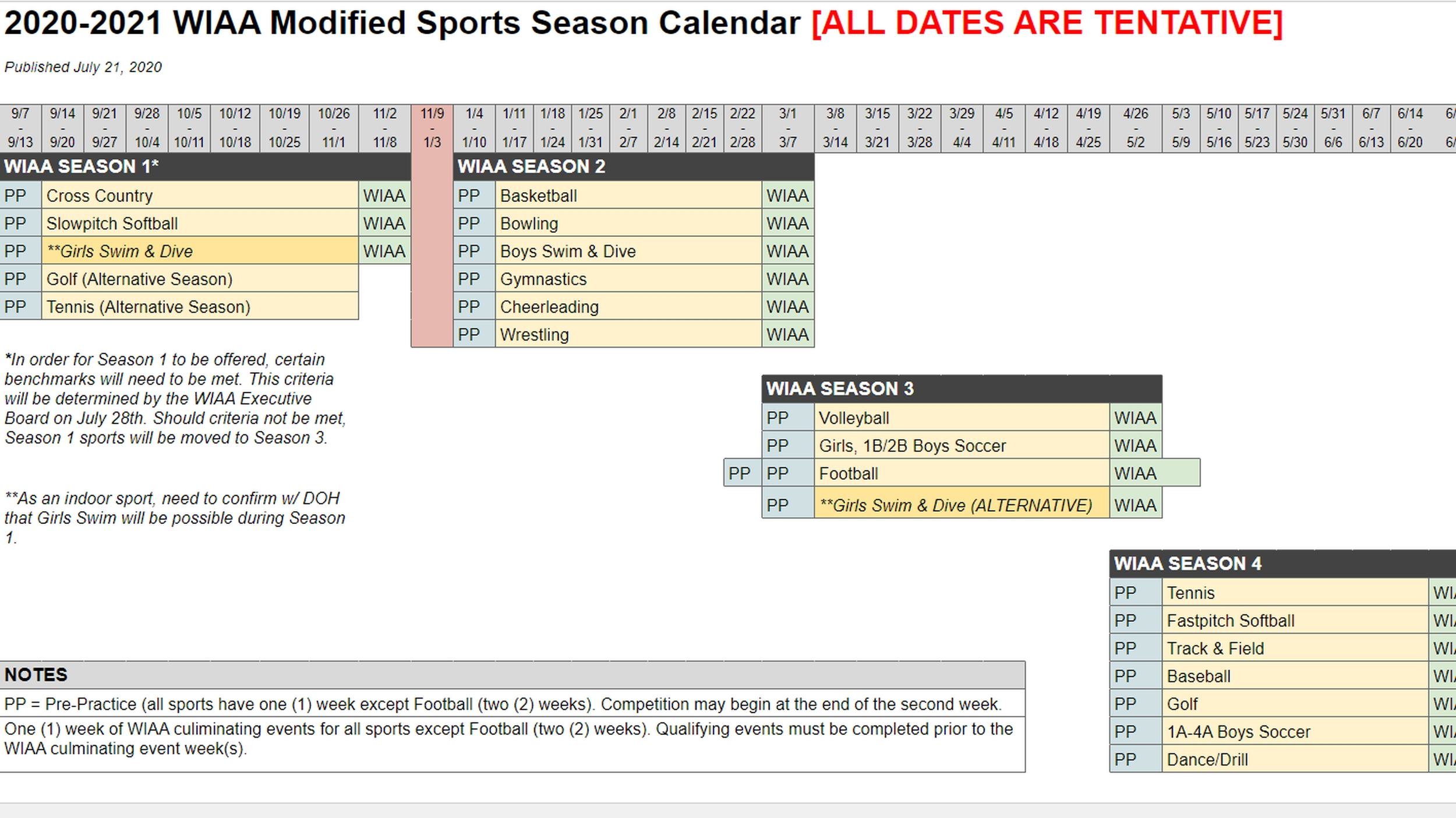 Wiaa Modifies 2020-21 Sports Calendar; Football, Volleyball