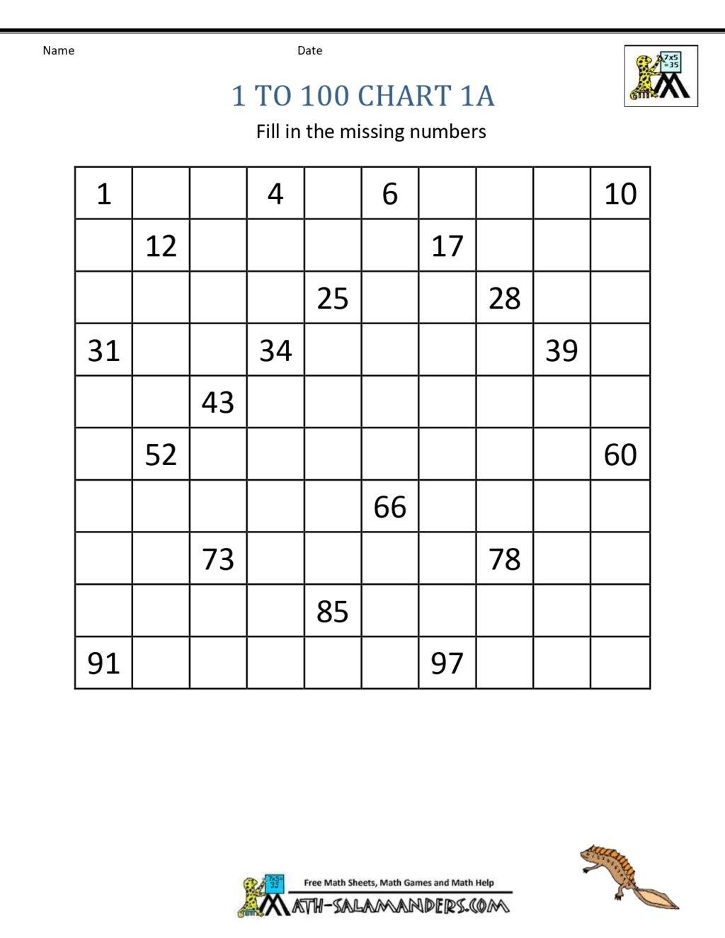 Worksheet ~ Free Printable Math Worksheets Grade Worksheet