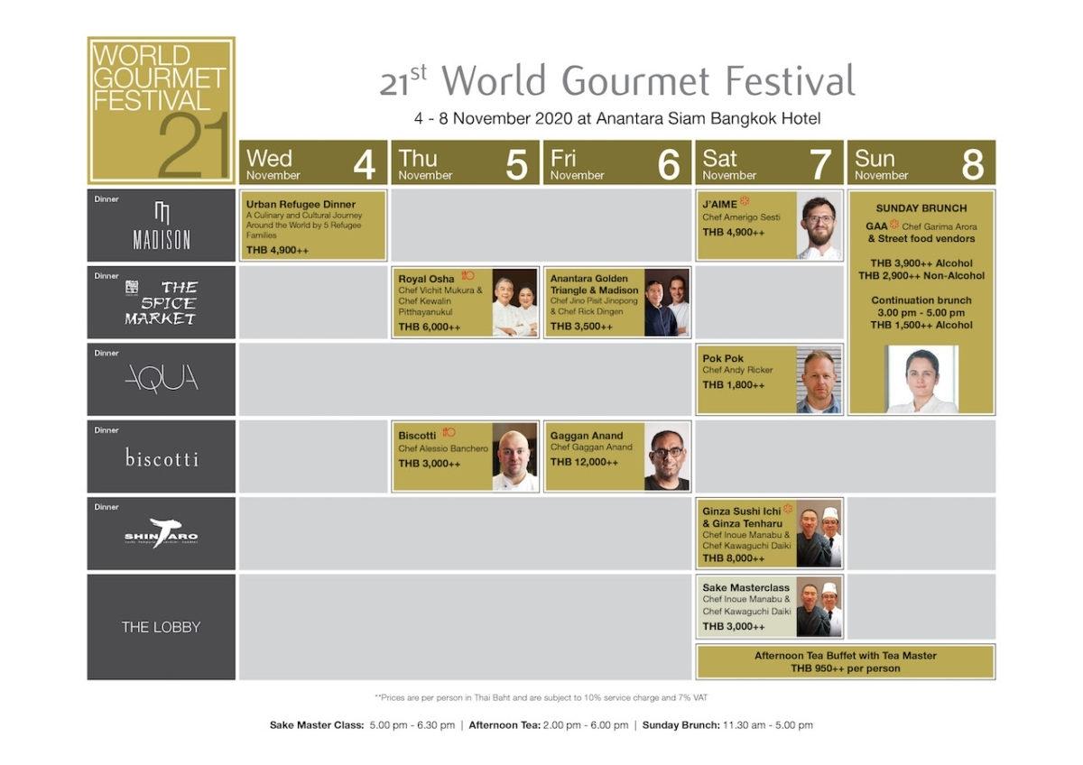 World Gourmet Festival: 4Th – 8Th November 2020 At Anantara