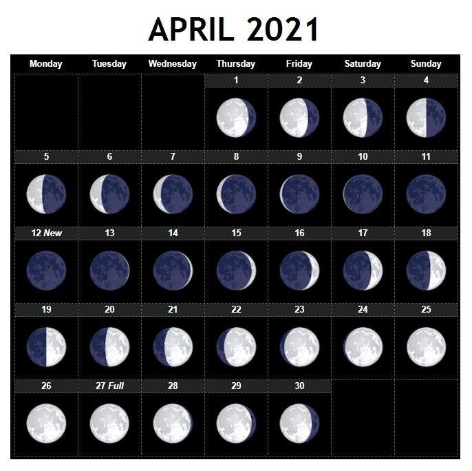 April 2021 Moon Calendar Printable Free Download In 2021