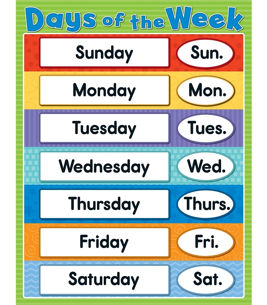 Days Of The Week Chart Grade K-4 | Carson-Dellosa Publishing
