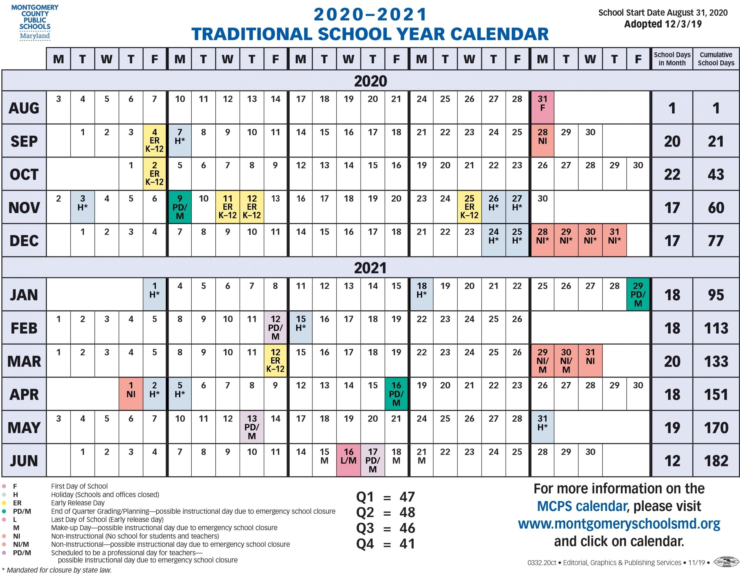 First Quarter Dates 2021 | Month Calendar Printable