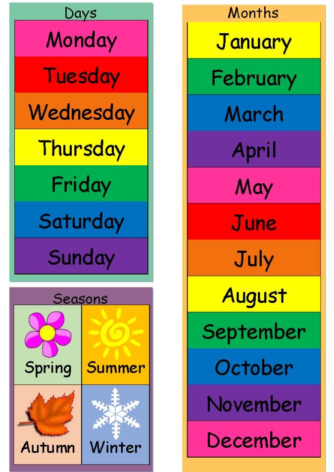 Fuentes' English Corner : Days_Months_Seasons_Dates