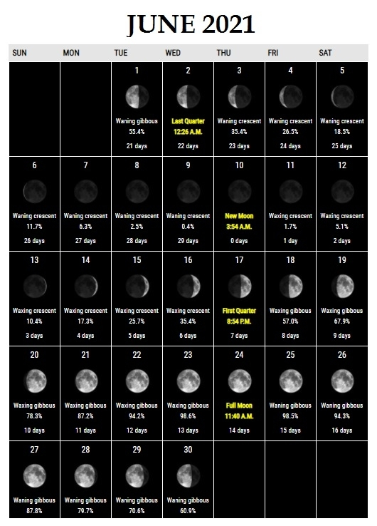 June 2021 Moon Calendar Printable Lunar Phases Free