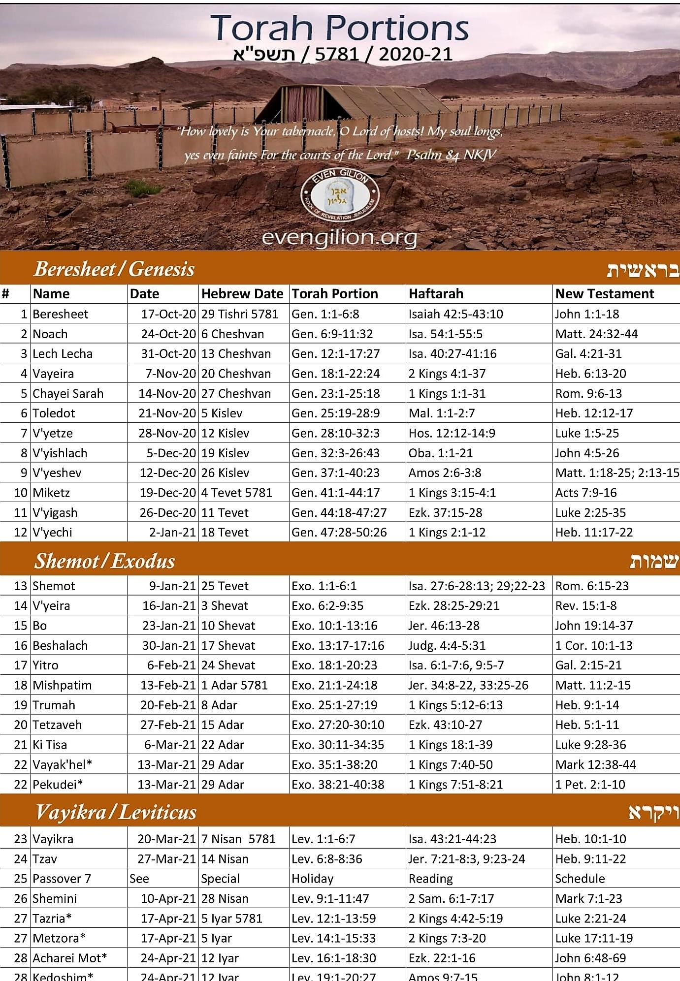 Calendar Of Weekly Torah Portions