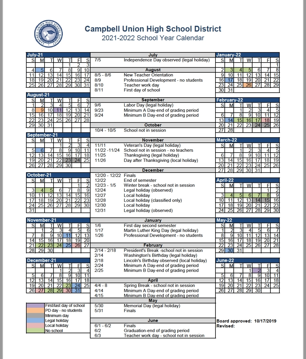 Uc Berkeley 2019-2020 Academic Calendar - Calendar